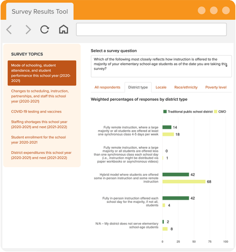 Survey Results Tool
