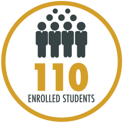Pardee RAND's enrollment is 110 students.