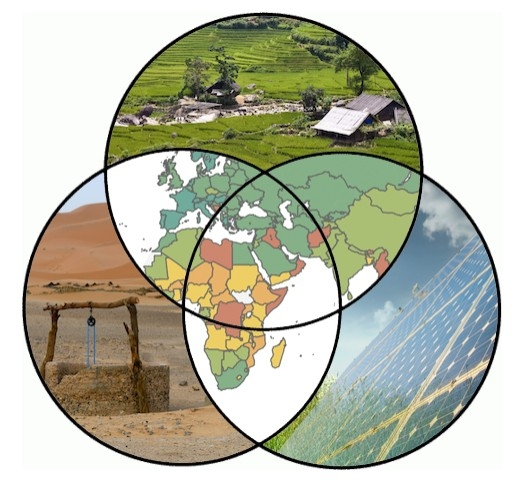 Venn diagram depicting intersection of food, energy, and water