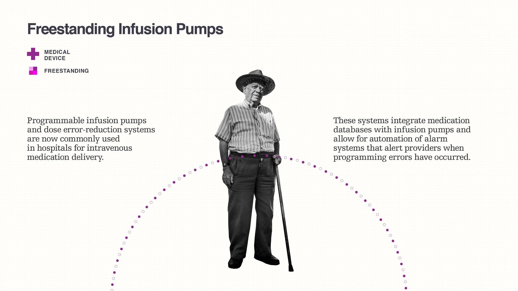 Data visualization illustrating freestanding infusion pumps by Gioriga Lupi.