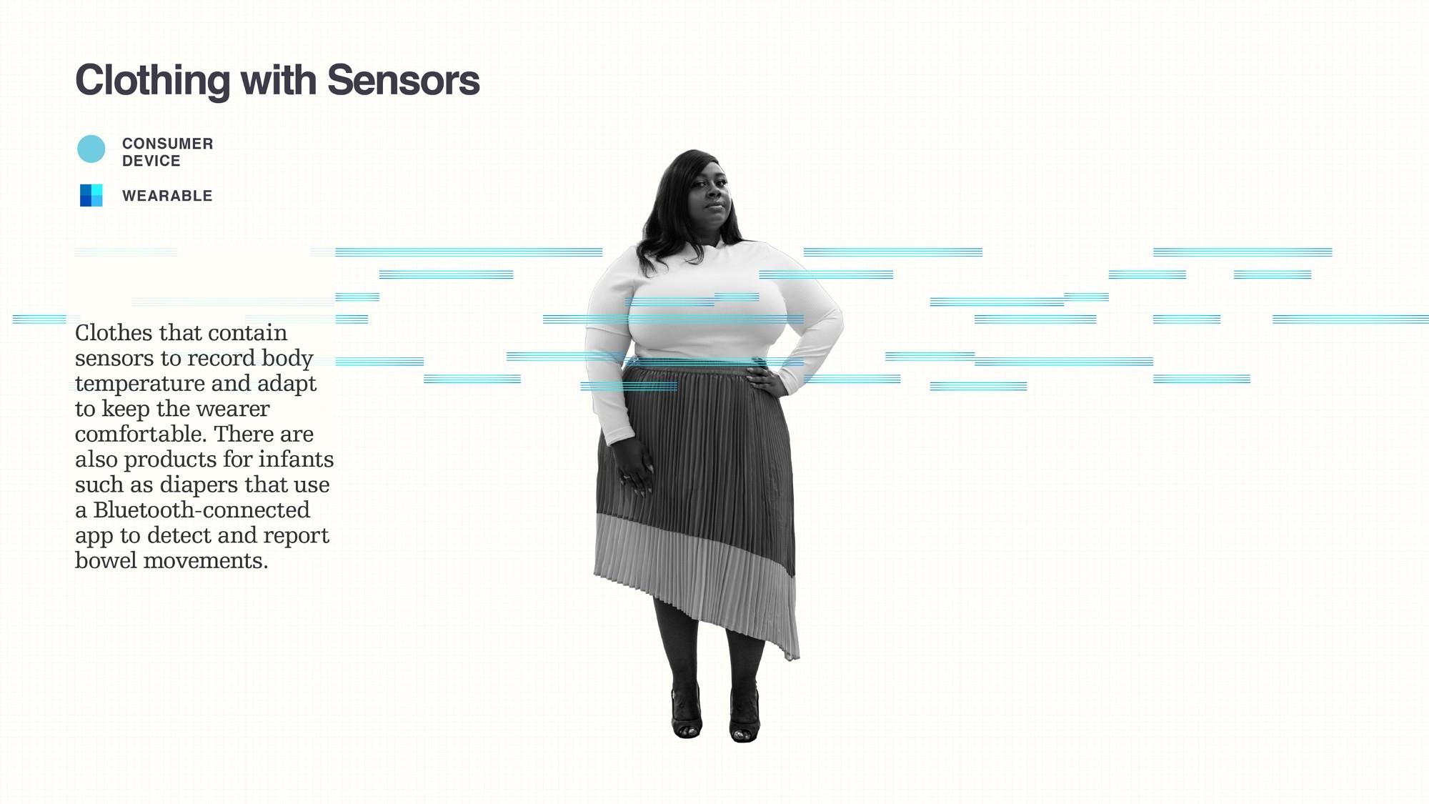 Data visualization illustrating clothing with sensors by Gioriga Lupi.