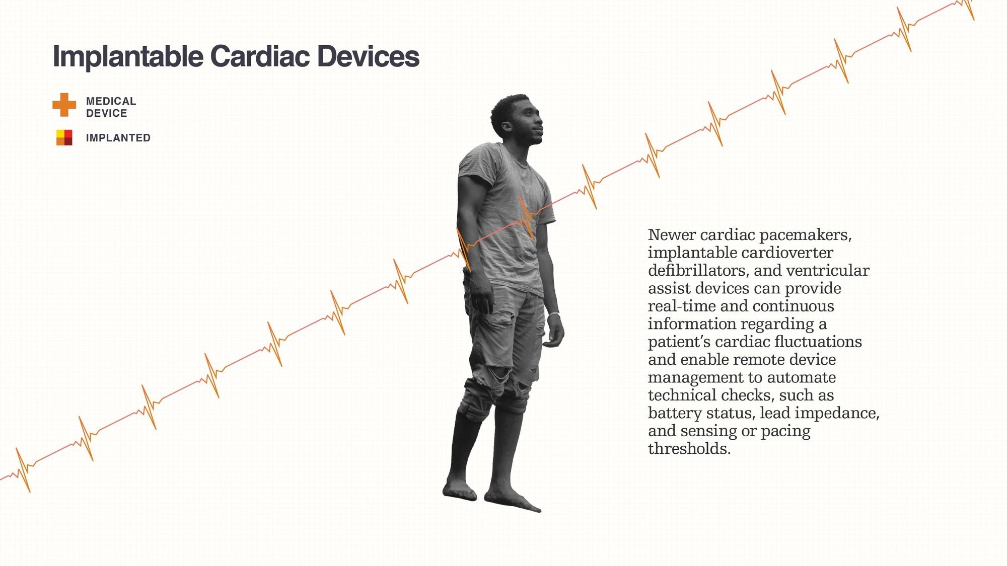 Data visualization illustrating implantable cardiac devices by Gioriga Lupi.