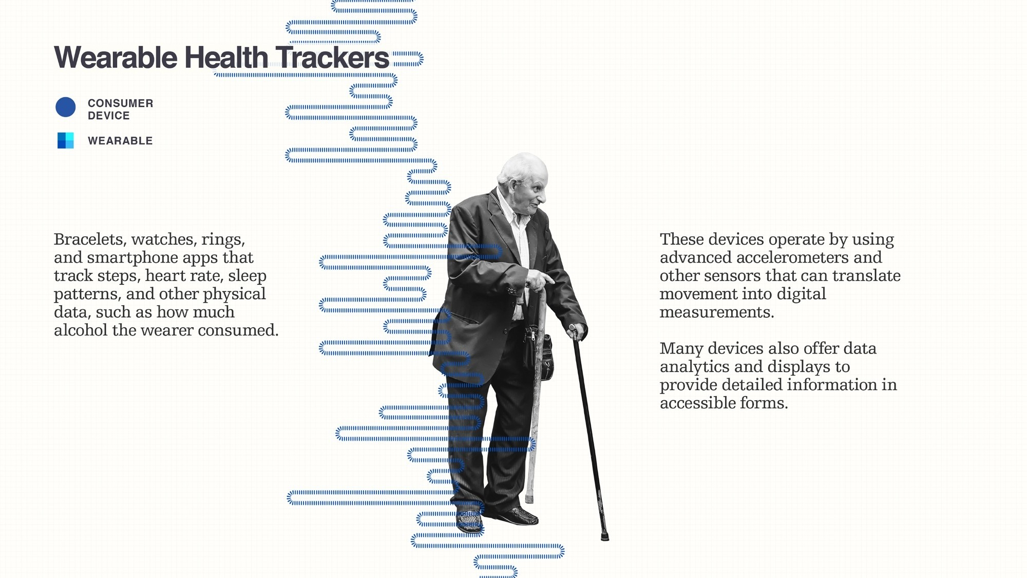 Data visualization illustrating wearable health trackers by Gioriga Lupi.