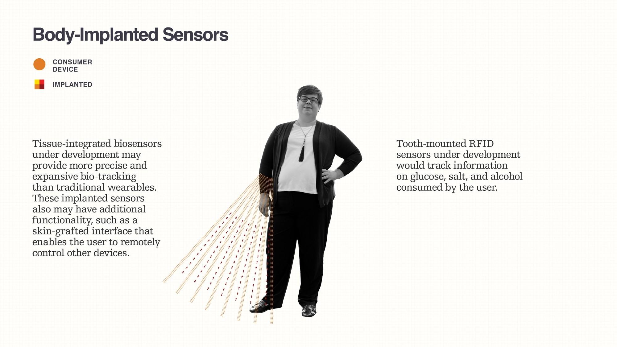 Data visualization illustrating body-implanted sensors by Gioriga Lupi.