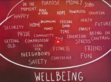 Video about project to improve Santa Monica residents' well-being