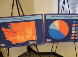 Visuals showing suppprt for marijuana legalization in Washington state and how tax revenues will benefit the community