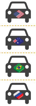 Cars from U.S., Australia, Brazil, and Russia