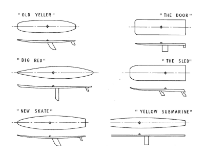 Windsurfing designs by RAND engineer James Drake