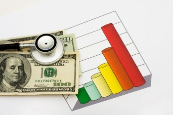rising health care costs chart
