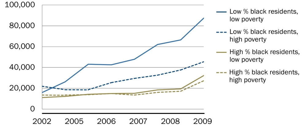 Graph: The number of people who would have received medication-assisted treatment varies substantially