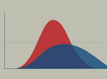 A COVID-19 pandemic curve comparison.