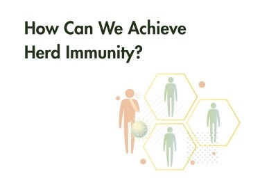 How Can We Achieve Herd Immunity?