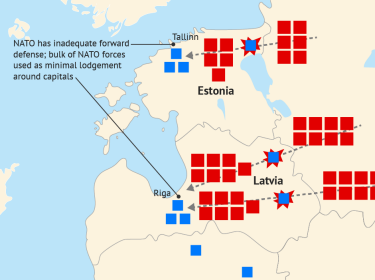 Wargaming shows Russian attack in the Baltics would get to Riga and Tallinn in at most 60 hours