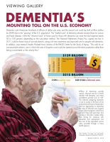 Cover: Dementia's Mounting Toll on the U.S. Economy
