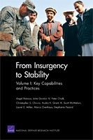 Cover: From Insurgency to Stability