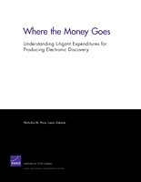 Cover: Where the Money Goes
