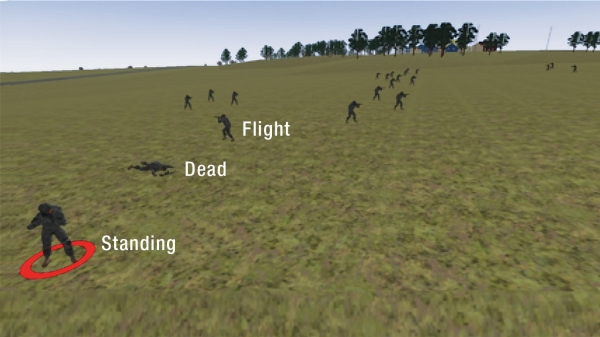 Screenshot of IWARS simulation showing three ways soldiers react to suppression: Standing, Dead, or Flight.