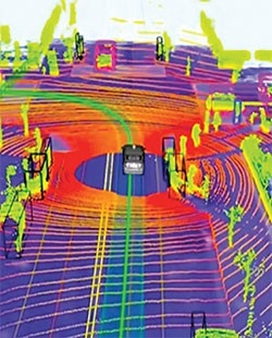 What a self-driving car sees.