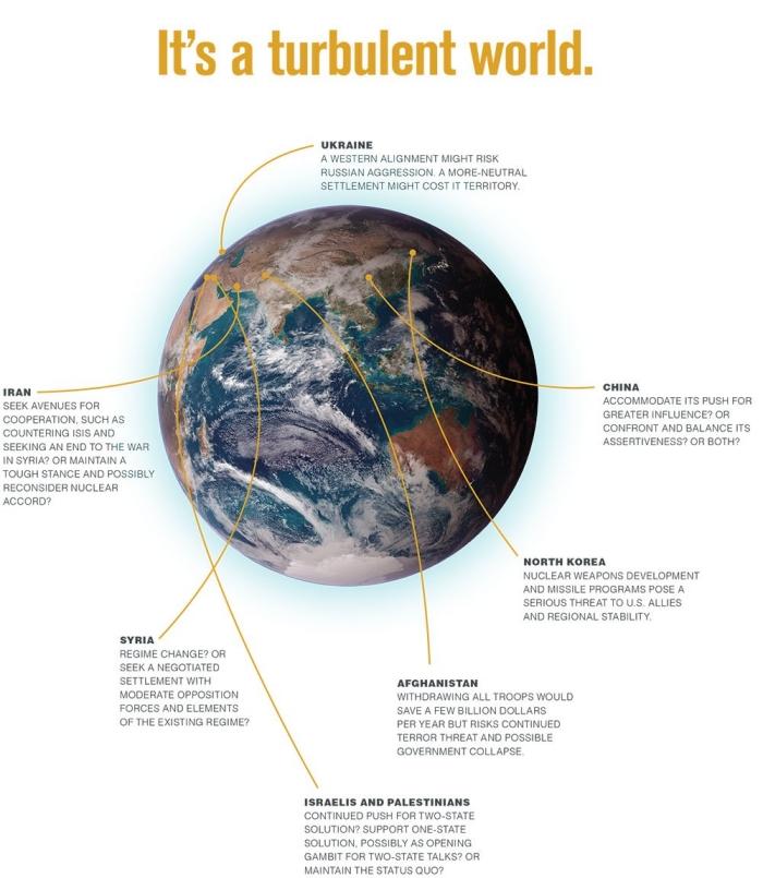 It's a turbulent world.