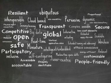 internet of things tag cloud