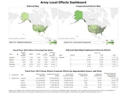 Image of the Army Local Effects Dashboard