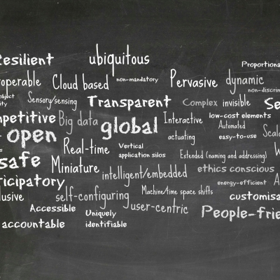 internet of things tag cloud