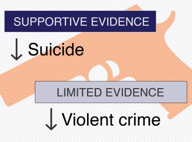 Analysis shows where gun policies affect outcomes