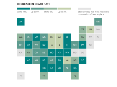 Screen capture of a chart depicting the potential decrease in firearm death rates by state.